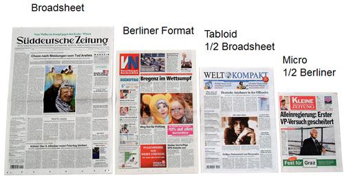 報紙常用的四種尺寸